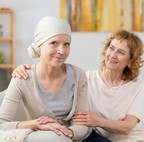Breast Cancer Early Detection Reduces Risk. Search for Breast Cancer Treatmets